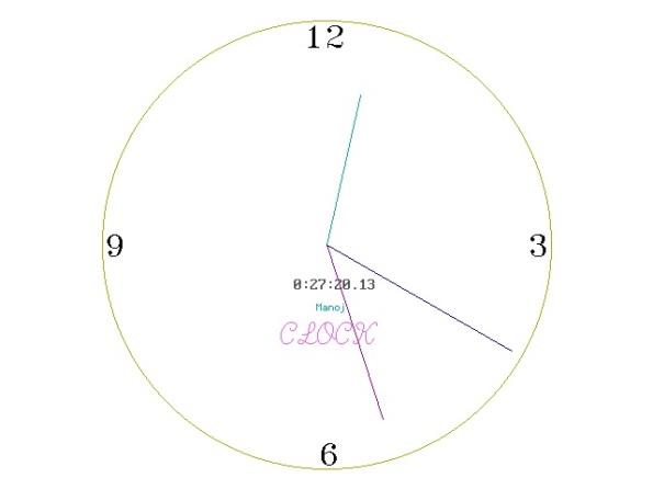 Cpp 21 Clock