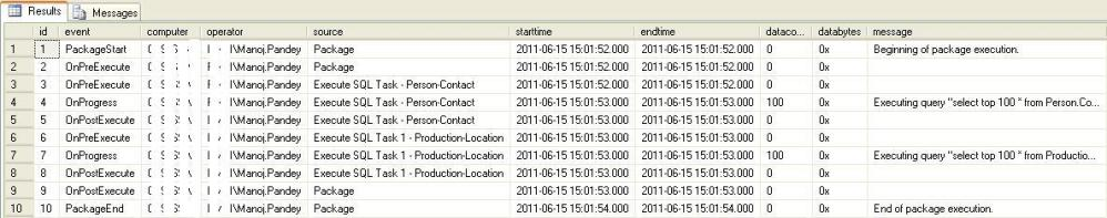 Logging in SSIS... using SQL Server Log Provider (6/6)
