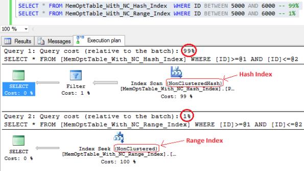 SQLServer2014_Hash_vs_Range_2