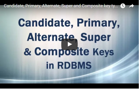 DBMS Keys Types