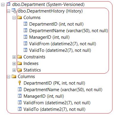 SQL Server 2016 Temporal 06