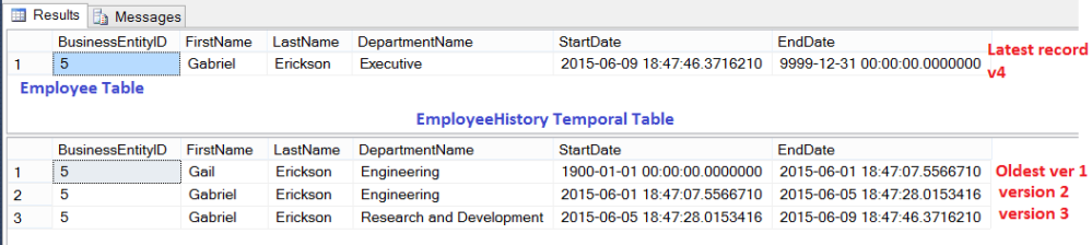 Time Travel with Temporal Tables in SQL Server 2016 - Part 2 (2/4)