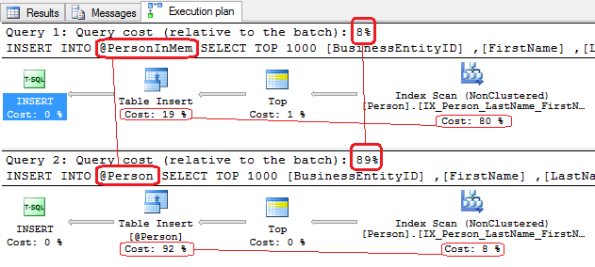 SQL Server 2016 - Memory Optimized Table Variables 01