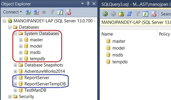 SQL System Databases