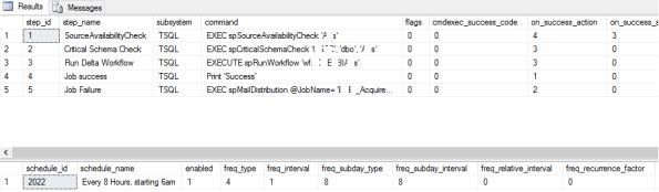 SQL Jobs 02