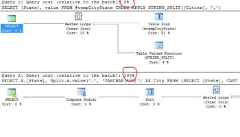 New built-in function TRIM() in SQL Server 2017   SQL with Manoj