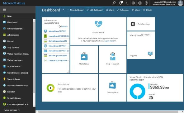 Azure Dashboard - click to expand